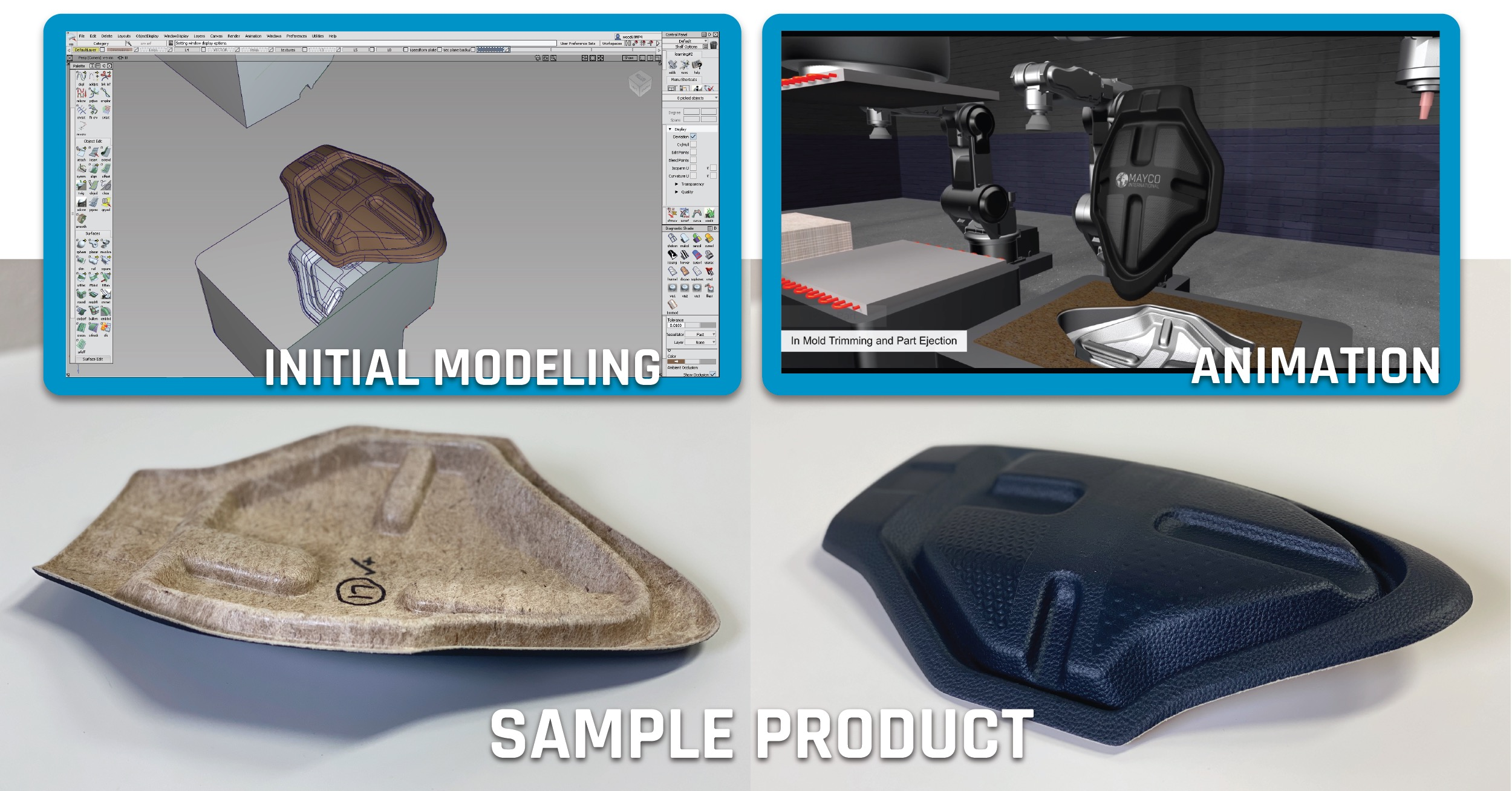 In-Mold Coating process and industrial design